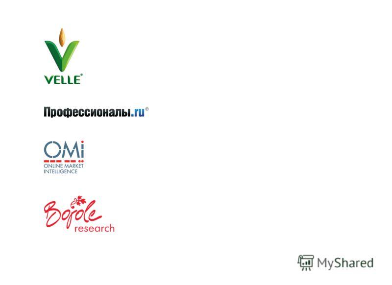 Эффективность кампании Velle в сообществе Proffessionali.ru Апрель 2010 2