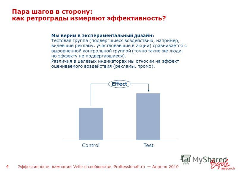 Эффективность кампании Velle в сообществе Proffessionali.ru Апрель 2010 4 Пара шагов в сторону: как ретрограды измеряют эффективность? Test Effect Control Мы верим в экспериментальный дизайн: Тестовая группа (подвергшиеся воздействию, например, видев