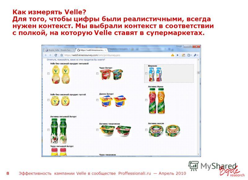 Эффективность кампании Velle в сообществе Proffessionali.ru Апрель 2010 8 Как измерять Velle? Для того, чтобы цифры были реалистичными, всегда нужен контекст. Мы выбрали контекст в соответствии с полкой, на которую Velle ставят в супермаркетах.