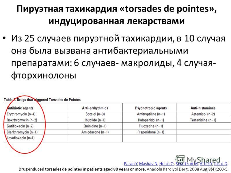 Из 25 случаев пируэтной тахикардии, в 10 случая она была вызвана антибактериальными препаратами: 6 случаев- макролиды, 4 случая- фторхинолоны Пируэтная тахикардия «torsades de pointes», индуцированная лекарствами Paran YParan Y, Mashav N, Henis O, Sw