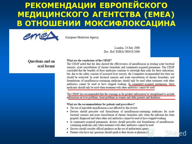 РЕКОМЕНДАЦИИ ЕВРОПЕЙСКОГО МЕДИЦИНСКОГО АГЕНТСТВА (EMEA) В ОТНОШЕНИИ МОКСИФЛОКСАЦИНА