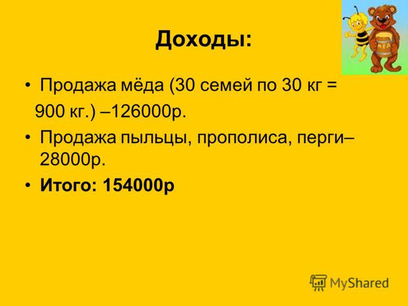 Доходы: Продажа мёда (30 семей по 30 кг = 900 кг.) –126000р. Продажа пыльцы, прополиса, перги– 28000р. Итого: 154000р