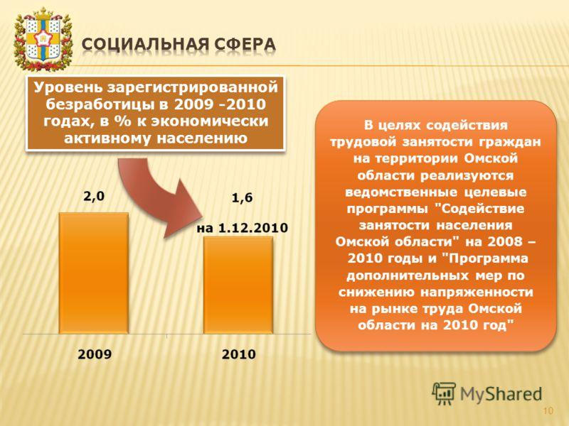 10 В целях содействия трудовой занятости граждан на территории Омской области реализуются ведомственные целевые программы