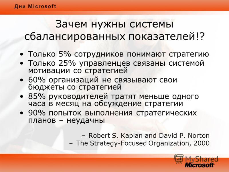 Зачем нужны системы сбалансированных показателей!? Только 5% сотрудников понимают стратегию Только 25% управленцев связаны системой мотивации со стратегией 60% организаций не связывают свои бюджеты со стратегией 85% руководителей тратят меньше одного