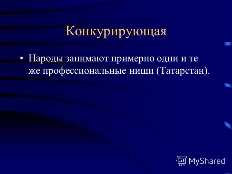 Конкурирующая Народы занимают примерно одни и те же профессиональные ниши (Татарстан).