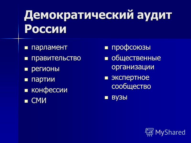Демократический аудит России парламент парламент правительство правительство регионы регионы партии партии конфессии конфессии СМИ СМИ профсоюзы профсоюзы общественные организации общественные организации экспертное сообщество экспертное сообщество в