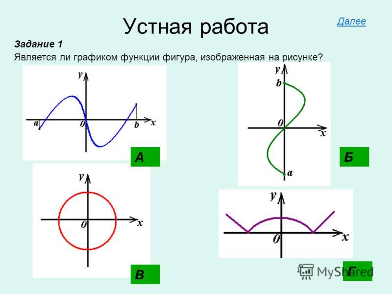 Устная работа Задание 1 Является ли графиком функции фигура, изображенная на рисунке? А В Б Г Далее