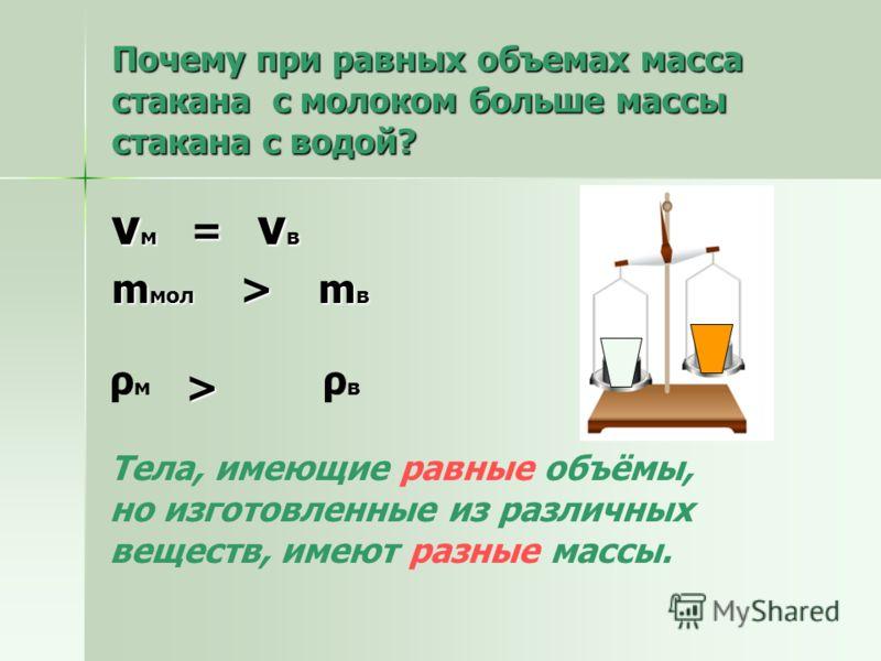 Почему при равных объемах масса стакана с молоком больше массы стакана с водой? v м = v в m мол > m в ρ м ρ в > Тела, имеющие равные объёмы, но изготовленные из различных веществ, имеют разные массы.