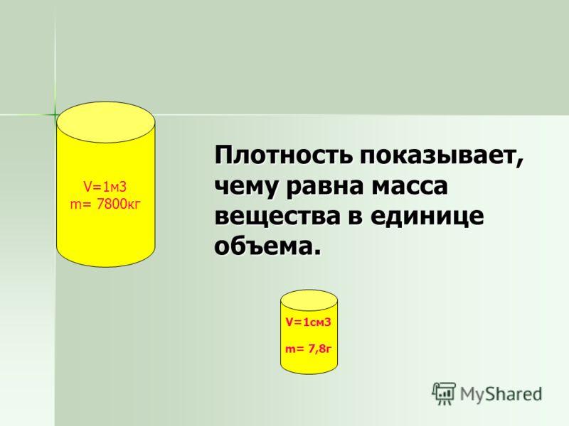Плотность показывает, чему равна масса вещества в единице объема. V=1м3 m= 7800кг V=1см3 m= 7,8г