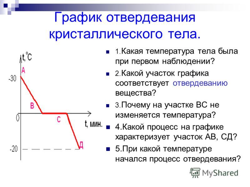 График отвердевания кристаллического тела. 1. Какая температура тела была при первом наблюдении? 2. Какой участок графика соответствует отвердеванию вещества? 3. Почему на участке ВС не изменяется температура? 4.Какой процесс на графике характеризует