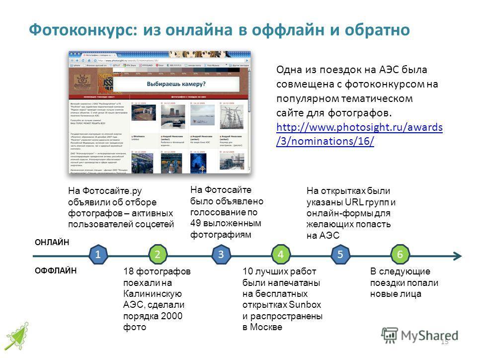 Фотоконкурс: из онлайна в оффлайн и обратно Одна из поездок на АЭС была совмещена с фотоконкурсом на популярном тематическом сайте для фотографов. http://www.photosight.ru/awards /3/nominations/16/ http://www.photosight.ru/awards /3/nominations/16/ 1
