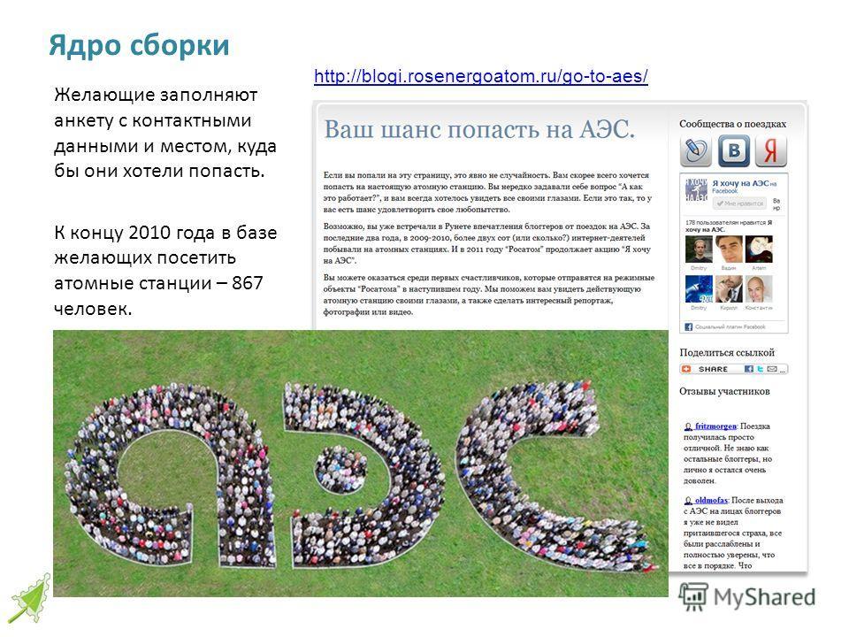 Ядро сборки Желающие заполняют анкету с контактными данными и местом, куда бы они хотели попасть. К концу 2010 года в базе желающих посетить атомные станции – 867 человек. http://blogi.rosenergoatom.ru/go-to-aes/