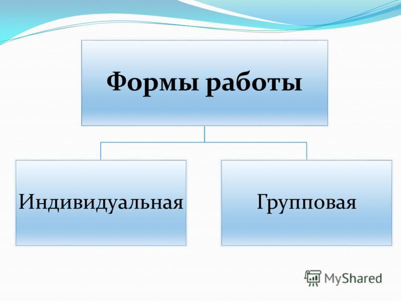 Формы работы ИндивидуальнаяГрупповая