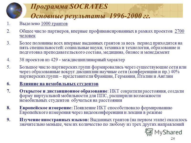 24 Программа SOCRATES Основные результаты 1996-2000 гг. 1.Выделено 1000 грантов 2.Общее число партнеров, впервые профинансированных в рамках проектов 2700 человек 3.Более половины всех впервые выданных грантов за весь период приходится на пять специа