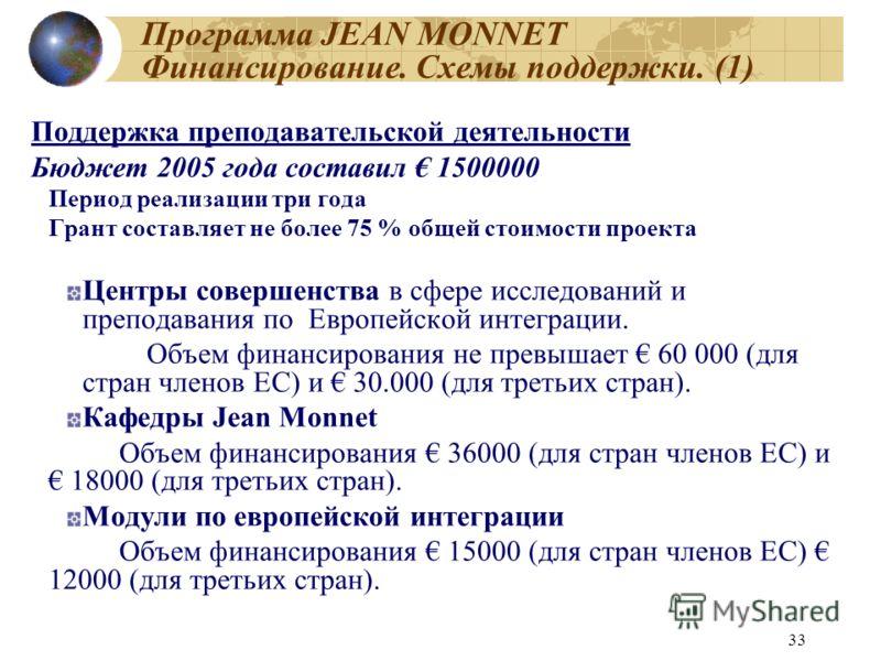 33 Программа JEAN MONNET Финансирование. Схемы поддержки. (1) Поддержка преподавательской деятельности Бюджет 2005 года составил 1500000 Период реализации три года Грант составляет не более 75 % общей стоимости проекта Центры совершенства в сфере исс