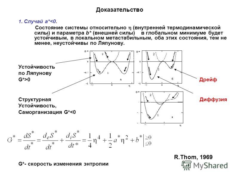 Доказательство 1. Случай a*0 Дрейф Структурная Диффузия Устойчивость, Саморганизация G*