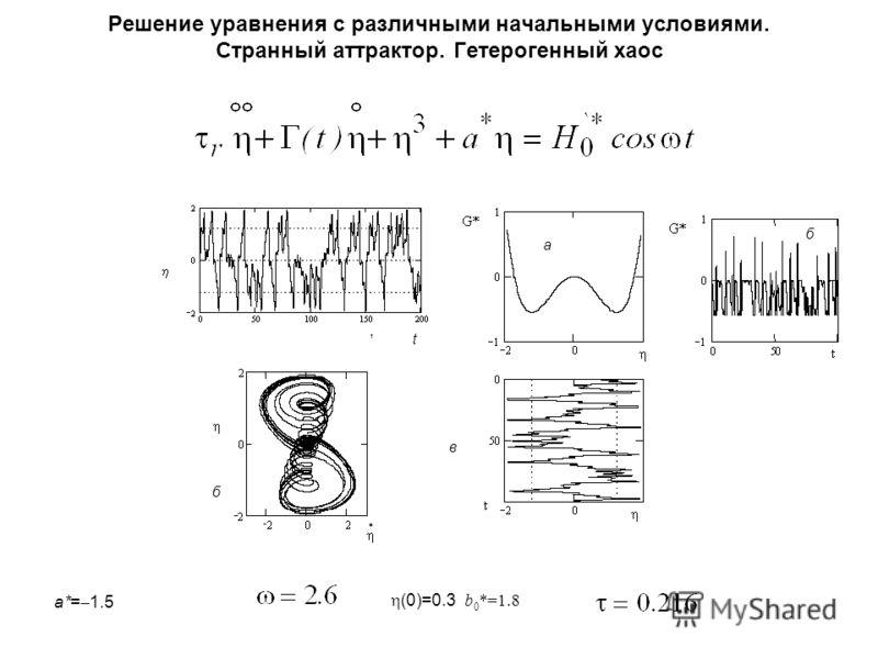Решение уравнения с различными начальными условиями. Странный аттрактор. Гетерогенный хаос б t а*= 1.5, (0)=0.3 b 0 *=1.8 а б в