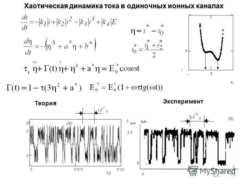 Хаотическая динамика тока в одиночных ионных каналах 0.075 0.15 0 t,с 0 2 i* ( а ) 1 0 2 с i эксп 0 t, c 3.5 0.1 пА 0 (б) 1 0 2 с Эксперимент Теория η 0 0