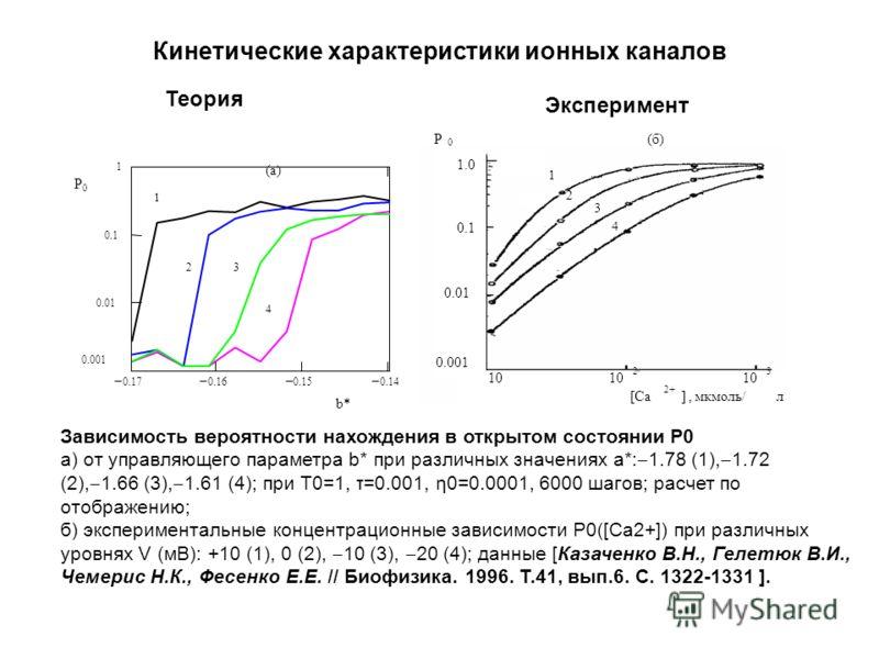 Кинетические характеристики ионных каналов 1 (a) 0.170.160.150.14 0.001 0.01 0.1 b* 1 23 4 P0P0 Р 0 1.0 0.1 0.01 0.001 10 2 3 [Ca 2+ ], мкмоль /л 1 2 3 4 1.0 0.1 0.01 0.001 10 2 3 [Ca 2+ ],мкмоль/л 1 2 3 4 (б) Зависимость вероятности нахождения в отк
