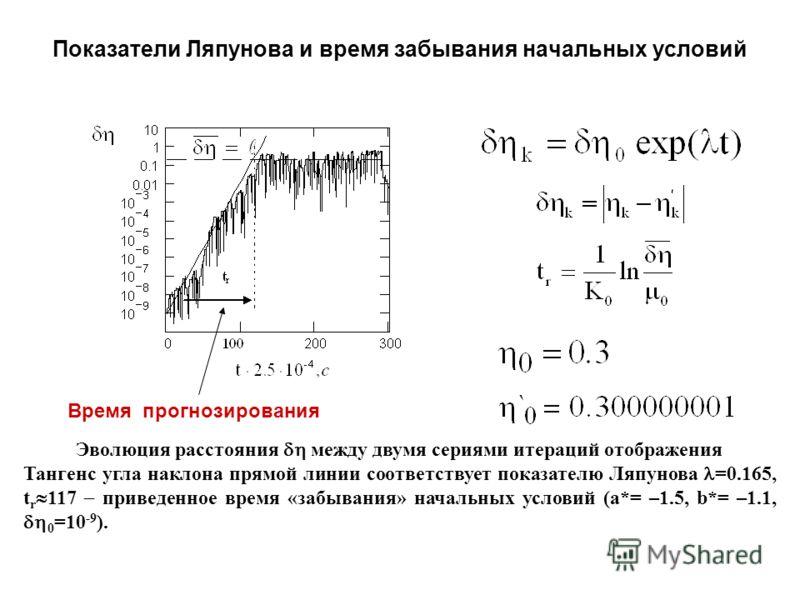 Показатели Ляпунова и время забывания начальных условий Эволюция расстояния между двумя сериями итераций отображения Тангенс угла наклона прямой линии соответствует показателю Ляпунова =0.165, t r 117 приведенное время «забывания» начальных условий (