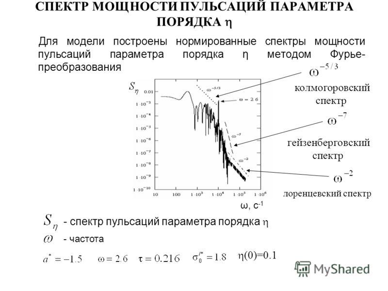 СПЕКТР МОЩНОСТИ ПУЛЬСАЦИЙ ПАРАМЕТРА ПОРЯДКА Для модели построены нормированные спектры мощности пульсаций параметра порядка η методом Фурье- преобразования - спектр пульсаций параметра порядка (0)=0.1 ω, с -1 колмогоровский спектр гейзенберговский сп