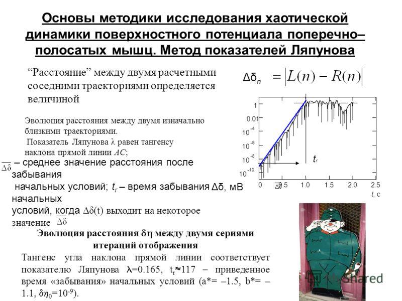 Основы методики исследования хаотической динамики поверхностного потенциала поперечно– полосатых мышц. Метод показателей Ляпунова Δδ n Расстояние между двумя расчетными соседними траекториями определяется величиной 00.51.01.01.51.52.02.02.52.5 10 -10
