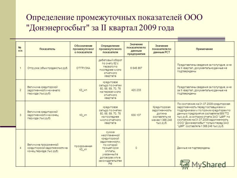 Определение промежуточных показателей ООО