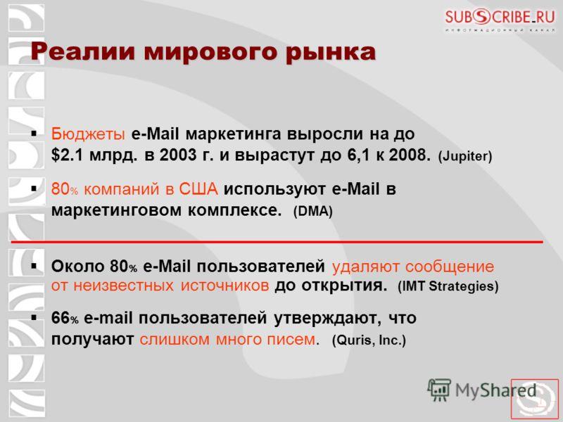 Реалии мирового рынка Бюджеты e-Mail маркетинга выросли на до $2.1 млрд. в 2003 г. и вырастут до 6,1 к 2008. (Jupiter) 80 % компаний в США используют e-Mail в маркетинговом комплексе. (DMA) Около 80 % e-Mail пользователей удаляют сообщение от неизвес