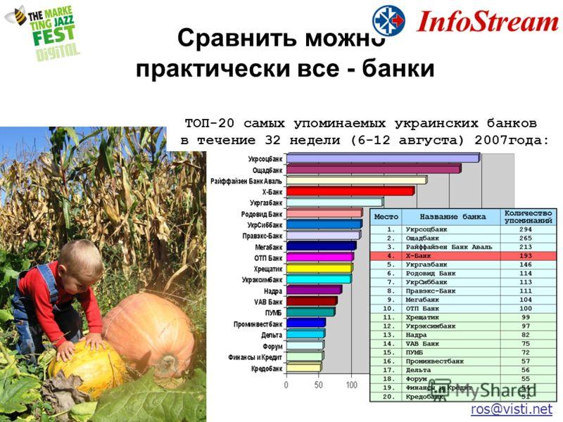 Сравнить можно практически все - банки ros@visti.net ТОП-20 самых упоминаемых украинских банков в течение 32 недели (6-12 августа) 2007года: