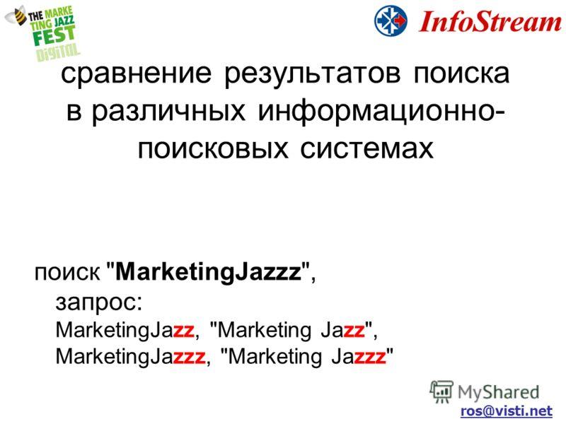 ros@visti.net сравнение результатов поиска в различных информационно- поисковых системах поиск MarketingJazzz, запрос: MarketingJazz, Marketing Jazz, MarketingJazzz, Marketing Jazzz