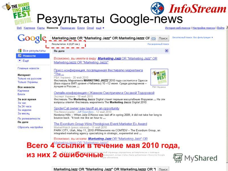 Всего 4 ссылки в течение мая 2010 года, из них 2 ошибочные Результаты Google-news