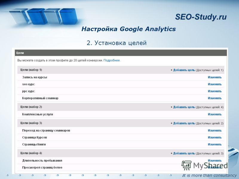 It is more than consultancy SEO-Study.ru Настройка Google Analytics 2. Установка целей