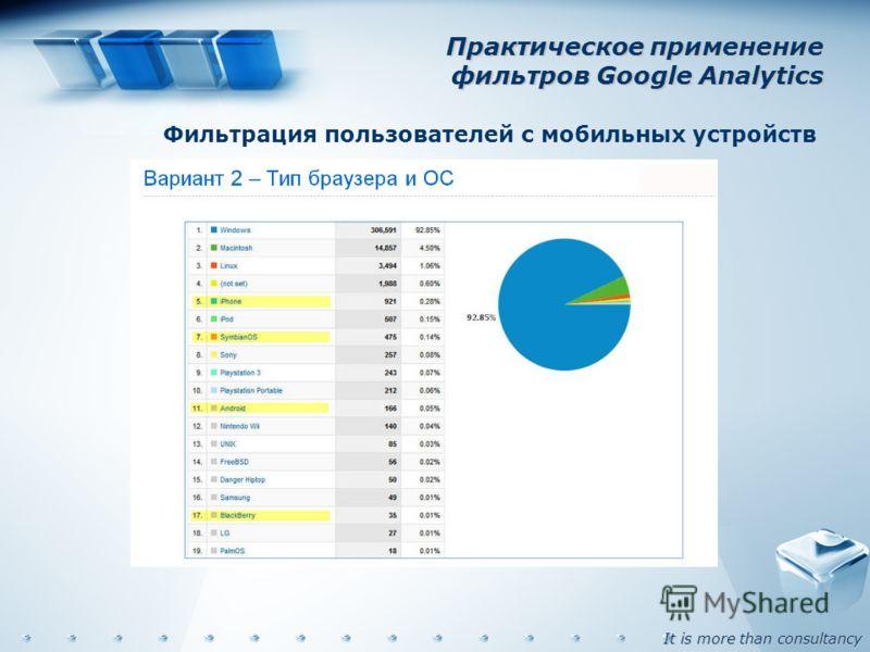It is more than consultancy Практическое применение фильтров Google Analytics Фильтрация пользователей с мобильных устройств