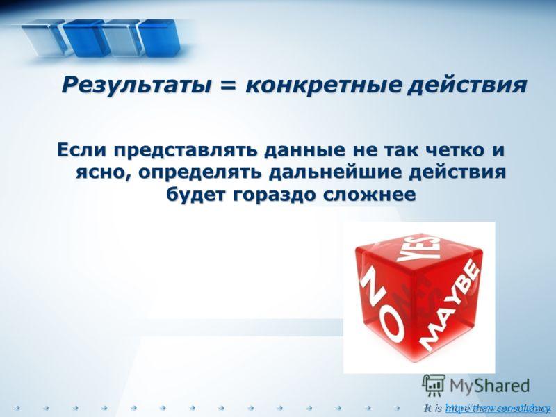 It is more than consultancy Результаты = конкретные действия Если представлять данные не так четко и ясно, определять дальнейшие действия будет гораздо сложнее http://www.seo-study.ru