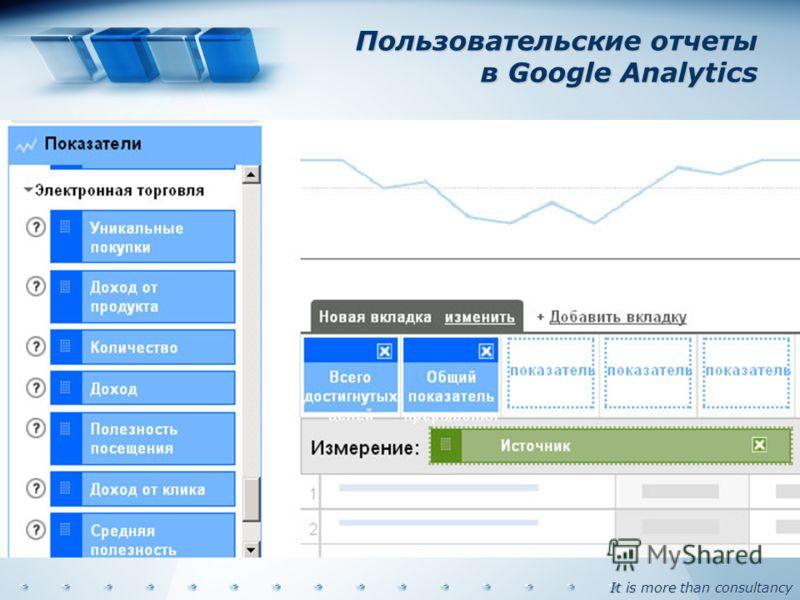 It is more than consultancy Пользовательские отчеты в Google Analytics