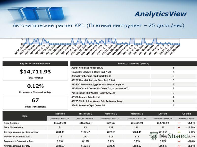 It is more than consultancy AnalyticsView Автоматический расчет KPI. (Платный инструмент – 25 долл./мес)