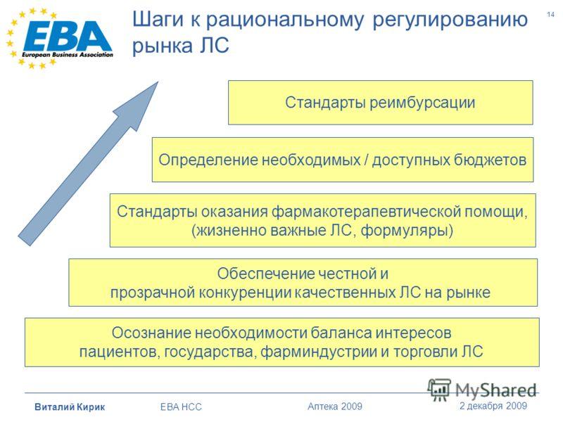 Виталий Кирик EBA HCC Аптека 2009 2 декабря 2009 14 Шаги к рациональному регулированию рынка ЛС Обеспечение честной и прозрачной конкуренции качественных ЛС на рынке Осознание необходимости баланса интересов пациентов, государства, фарминдустрии и то