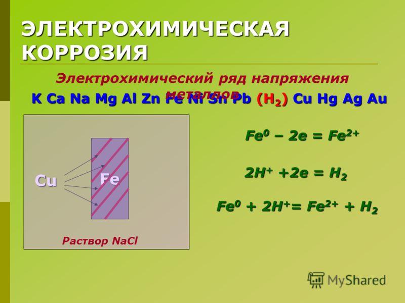 ЭЛЕКТРОХИМИЧЕСКАЯ КОРРОЗИЯ Fe Cu Раствор NaCl Fe 0 + 2H + = Fe 2+ + H 2 K Ca Na Mg Al Zn Fe Ni Sn Pb (H 2 ) Cu Hg Ag Au Электрохимический ряд напряжения металлов Fe 0 – 2e = Fe 2+ 2H + +2e = H 2