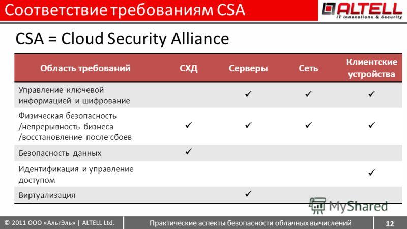 Соответствие требованиям CSA CSA = Cloud Security Alliance 12 Область требованийСХДСерверыСеть Клиентские устройства Управление ключевой информацией и шифрование Физическая безопасность /непрерывность бизнеса /восстановление после сбоев Безопасность