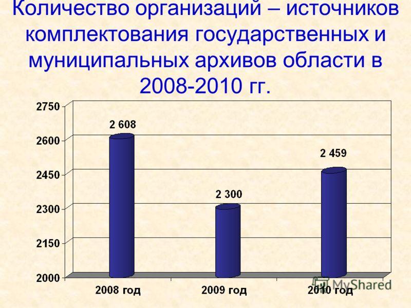 Количество организаций – источников комплектования государственных и муниципальных архивов области в 2008-2010 гг.