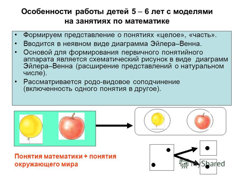 Особенности работы детей 5 – 6 лет с моделями на занятиях по математике Формируем представление о понятиях «целое», «часть». Вводится в неявном виде диаграмма Эйлера–Венна. Основой для формирования первичного понятийного аппарата является схематическ