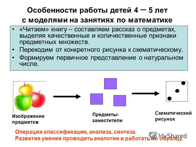 Особенности работы детей 4 – 5 лет с моделями на занятиях по математике «Читаем» книгу – составляем рассказ о предметах, выделяя качественные и количественные признаки предметных множеств. Переходим от конкретного рисунка к схематическому. Формируем