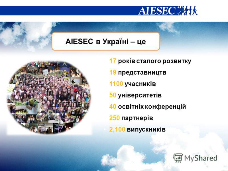 17 років сталого розвитку 19 представництв 1100 учасників 50 університетів 40 освітніх конференцій 250 партнерів 2,100 випускників AIESEC в Україні – це