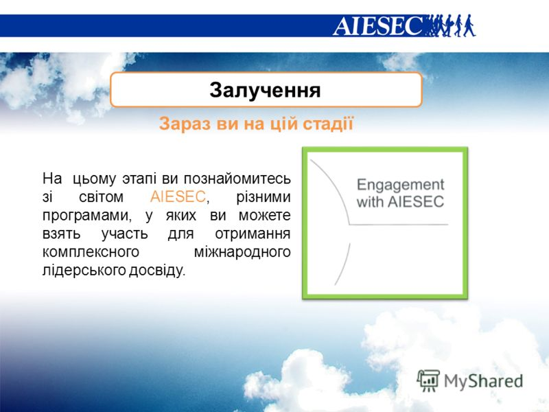Залучення Зараз ви на цій стадії На цьому этапі ви познайомитесь зі світом AIESEC, різними програмами, у яких ви можете взять участь для отримання комплексного міжнародного лідерського досвіду.