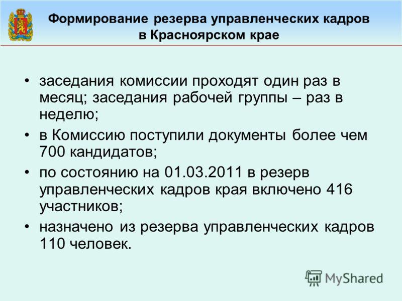 Формирование резерва управленческих кадров в Красноярском крае заседания комиссии проходят один раз в месяц; заседания рабочей группы – раз в неделю; в Комиссию поступили документы более чем 700 кандидатов; по состоянию на 01.03.2011 в резерв управле