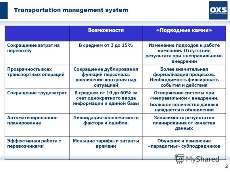ЛОГО КЛИЕНТА Все права защищены. OXS, 2007 2 Transportation management system Возможности«Подводные камни» Сокращение затрат на перевозку В среднем от 3 до 15%Изменение подходов к работе компании. Отсутствие результата при «неправильном» внедрении Пр