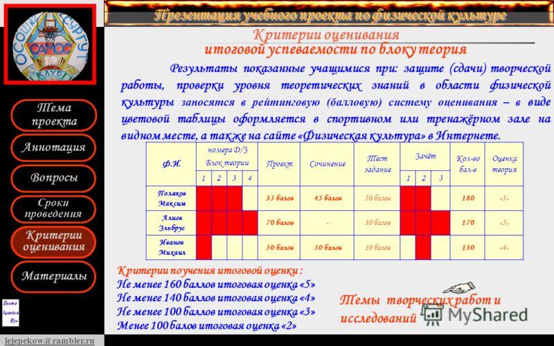 Вопросы Сроки проведения Критерии оценивания Материалы Аннотация Тема проекта lejepekow@rambler.ru Критерии оценивания Критерии поучения итоговой оценки : Не менее 160 баллов итоговая оценка «5» Не менее 140 баллов итоговая оценка «4» Не менее 100 ба