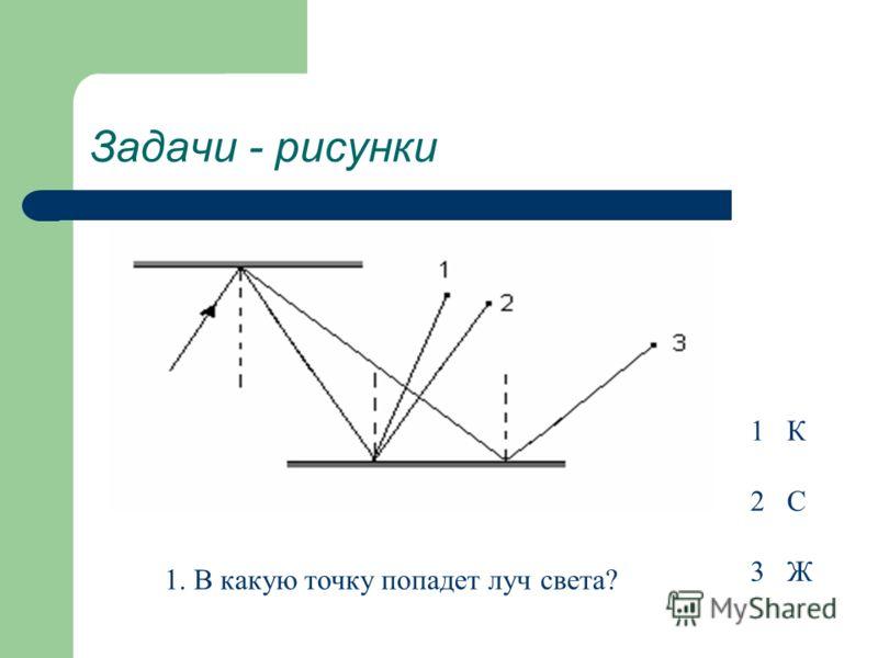 Задачи - рисунки 1 К 2 С 3 Ж 1. В какую точку попадет луч света?