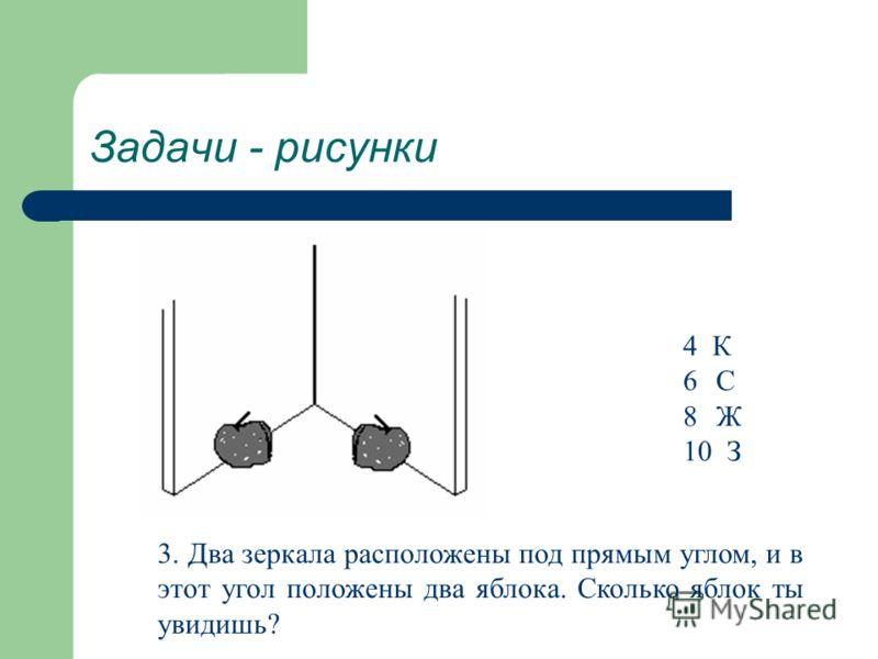 Задачи - рисунки 3. Два зеркала расположены под прямым углом, и в этот угол положены два яблока. Сколько яблок ты увидишь? 4 К 6С 8Ж 10 З