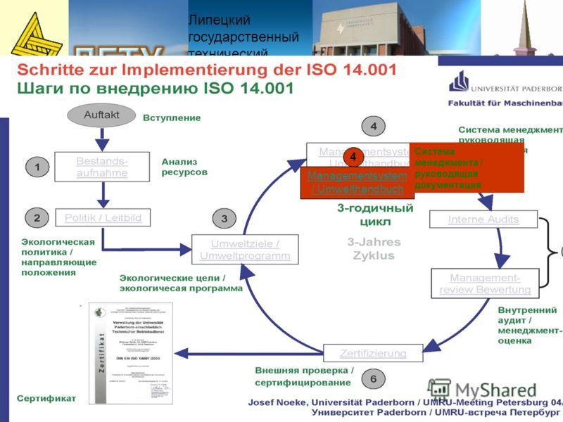Липецкий государственный технический университет Paderborn 22/09/2008 4 Managementsystem / Umwelthandbuch Система менеджмента / руководящая документация